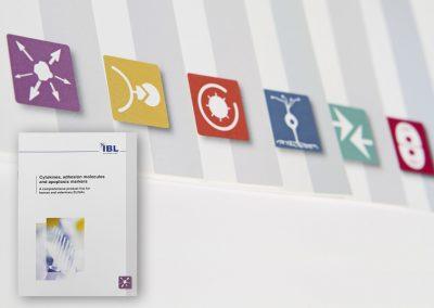 Icons für die gesamte Produktpalette IBL-Hamburg